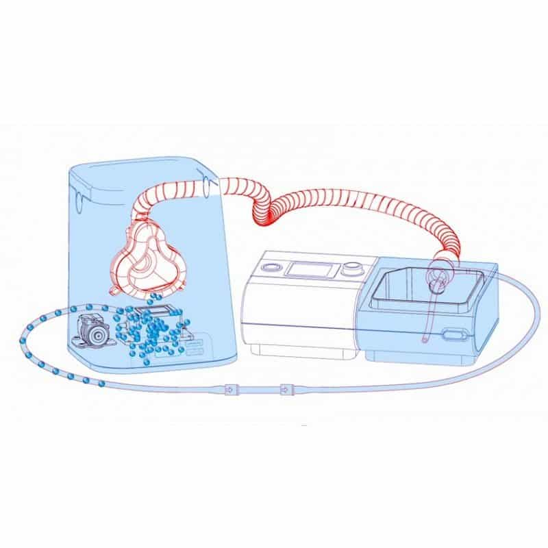 soclean 2 cpap cleaner and sanitizer f3b